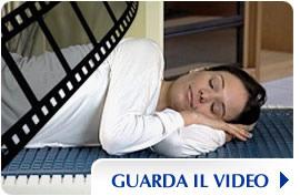 Video che non parte mai => Che sonno!