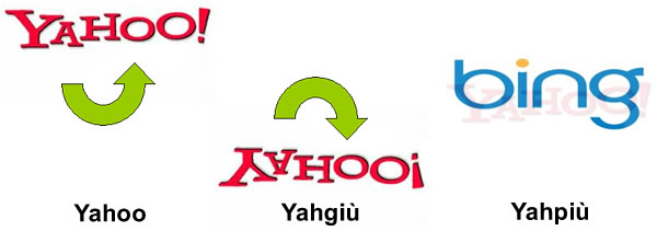 Yahoo Yahgi Yahpi